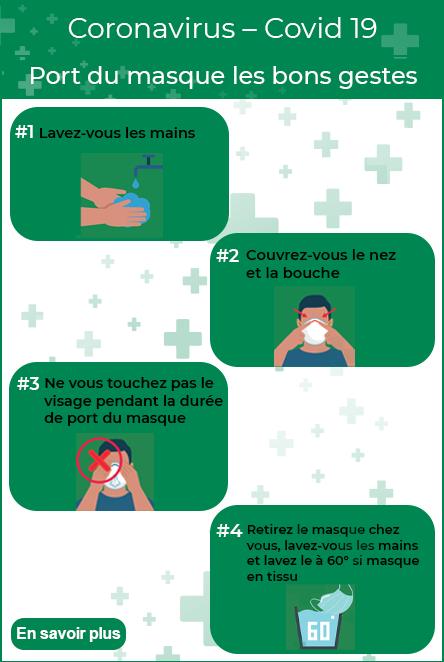 Port du masque : adoptez les bons gestes